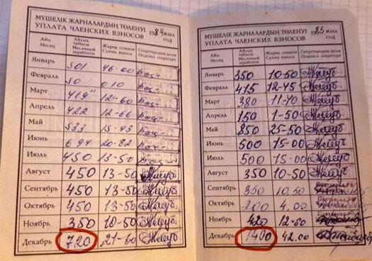 Зарплата экскаваторщика 1984-85 гг